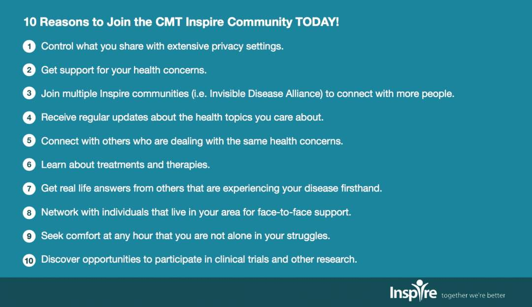 Our CMT Inspire Community, Soon to be 2,000 Strong!