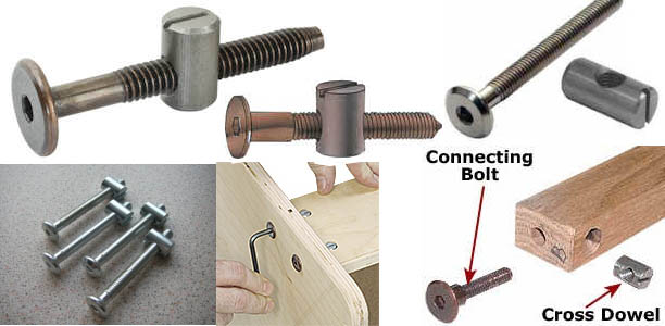 What Is The Equivalent Of Knockdown Screw In UK DIYnot