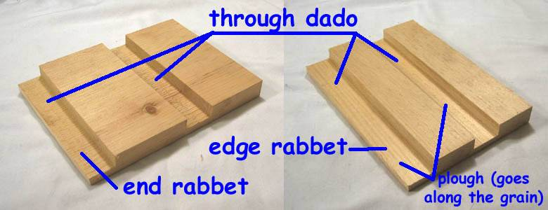 woodworking rabbet