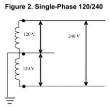 single phase v motor wiring diagram wiring diagram 220v ac 3 phase wiring diagram diagrams image