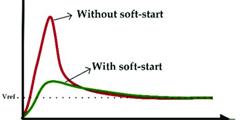 soft start princip