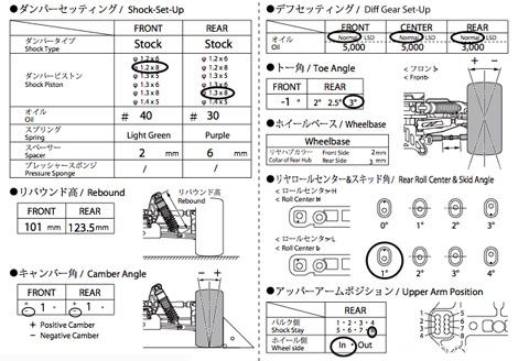 setup-sheets-rc-automodello