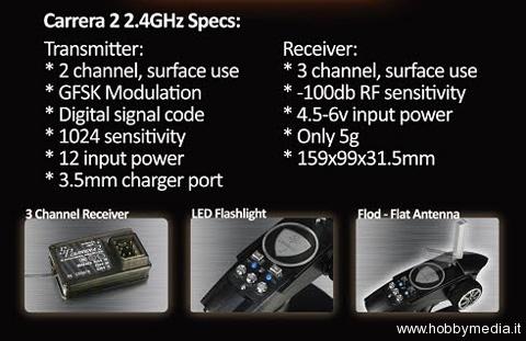 sped-passion-radio-2-ghz-2