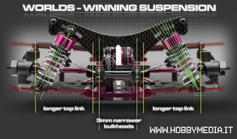 suspension_gfx