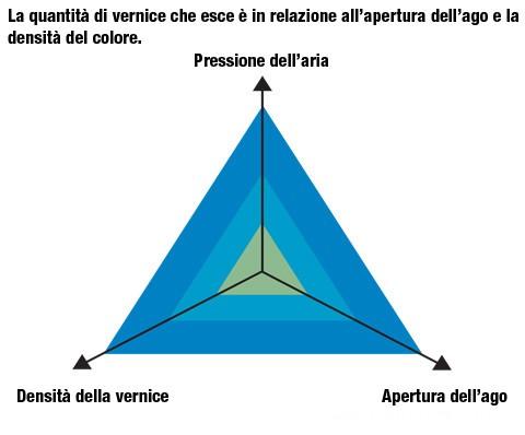 grafico-aria