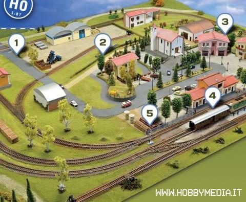 ferrovia-italiana-plastico