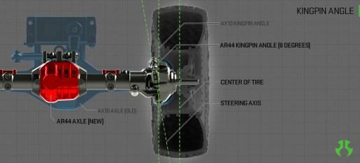 axial-scx10-2-scaler-dettagli-tecnici