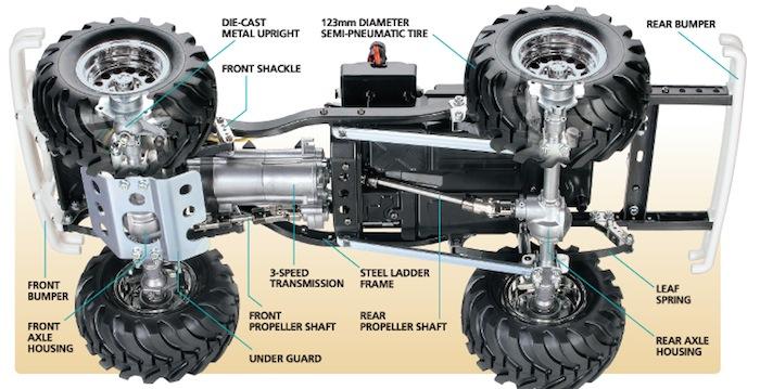 Tamiya Toyota hilux telaio chassis