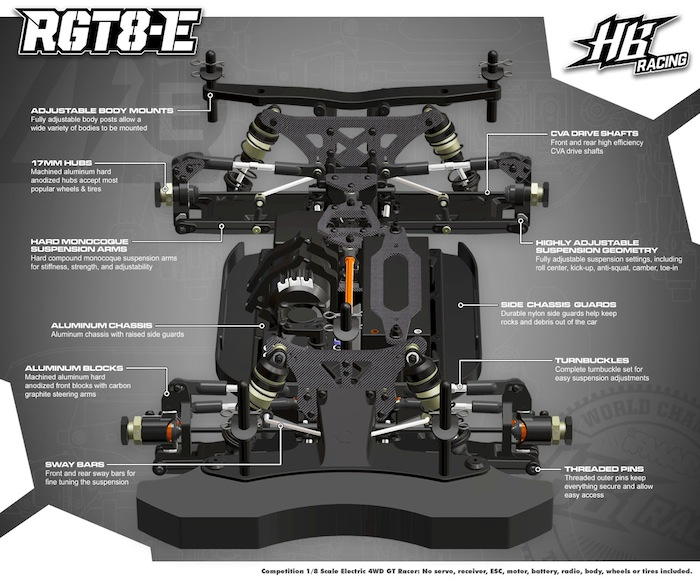 HB Racing: RGT8-E 1/8 scale electric On-Road Kit