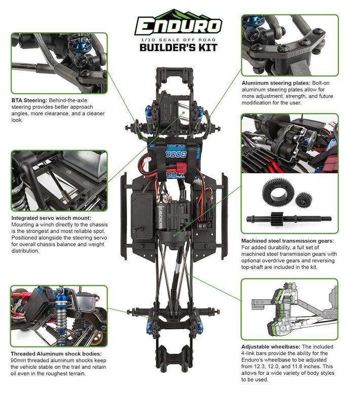 Element RC: Enduro Trail Builder's kit