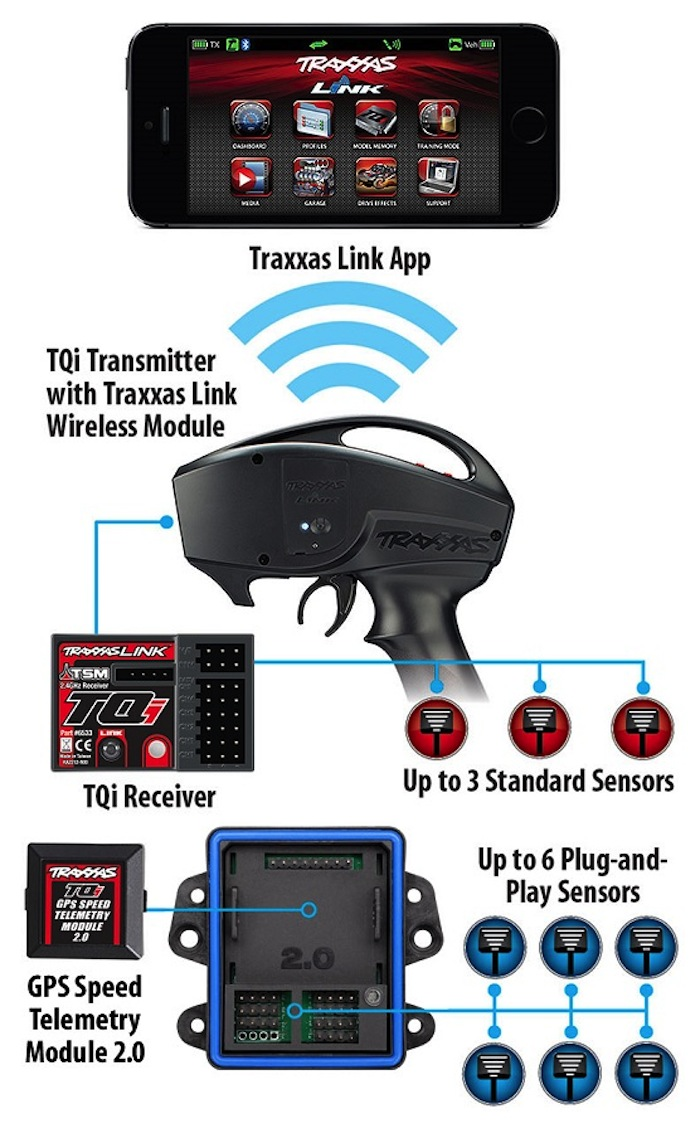 Traxxas: new TQi Telemetry GPS Speed Module 2.0