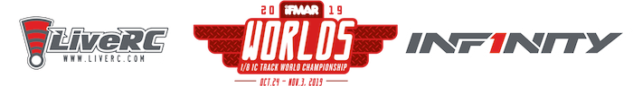 2019 IFMAR 1/8 IC Track World Championship: Live coverage opening ceriomines
