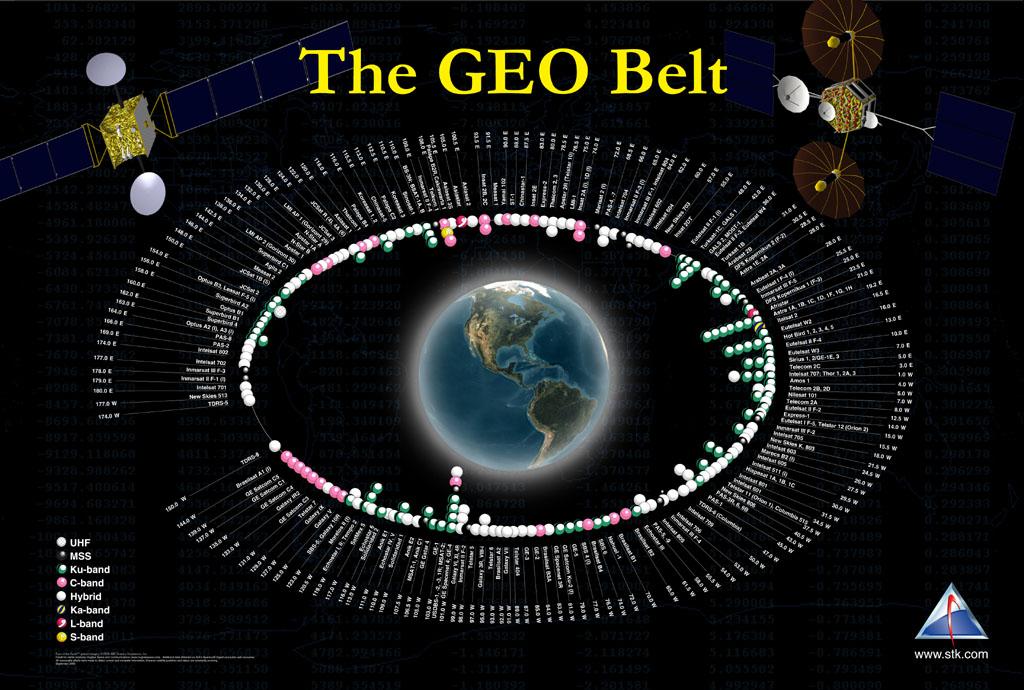 Todos estos son los satélites (sólo los operativos) geostacionarios alrededor del mundo. Donde hay más de uno y están muy cercanos, se muestran en columna