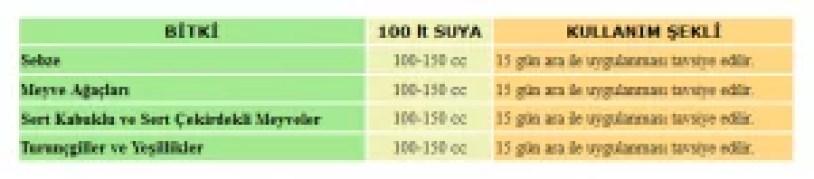 Süper Biofer İron Fe 1 LT