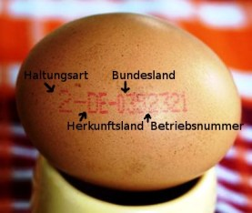 Eier Kennzeichnung / Stempel