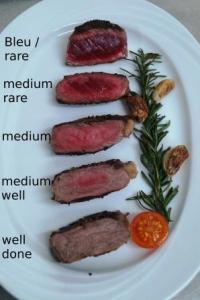 Garstufen Fleisch