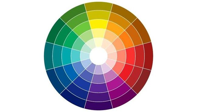 Color wheel colors