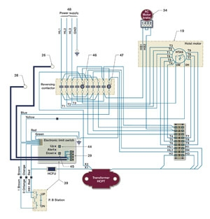 budgit hoist wiring diagram 3 phase 35 wiring diagram images rh highcare asia