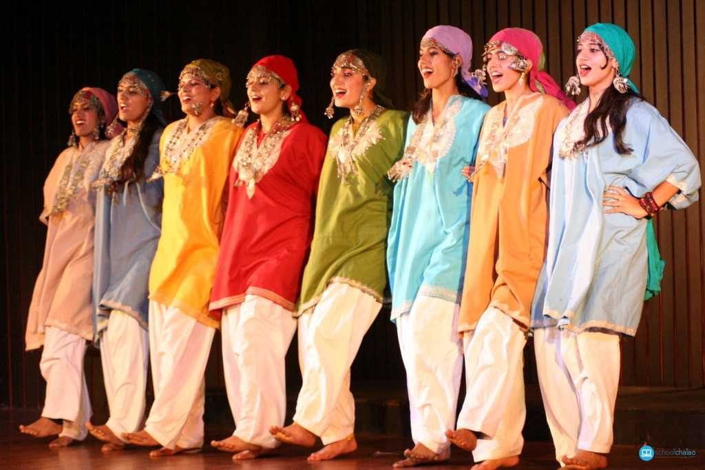 #Travel!! 14 Dance Forms of India And Their States of Origin 2