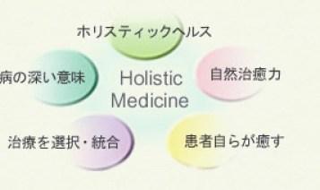 ホリスティック医学の定義