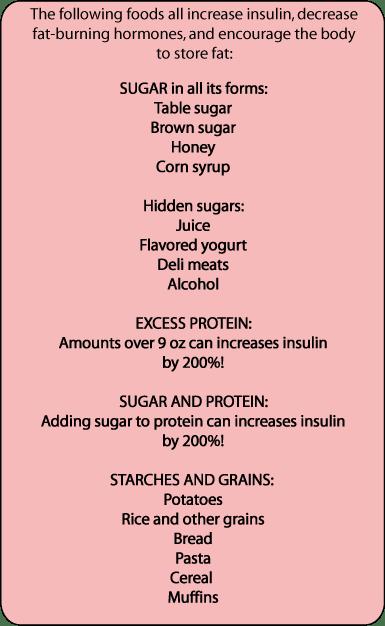 raises insulin Sugar Watchers