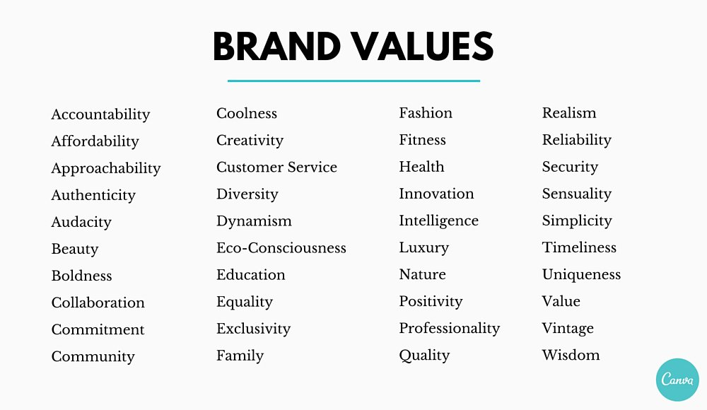 Example of Brand Values from Canva.com