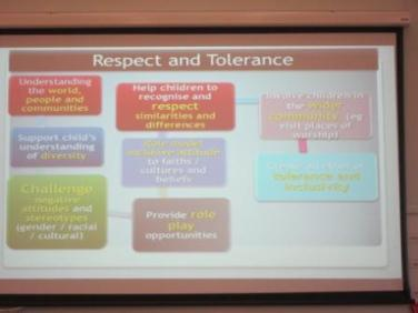 British Values (9)