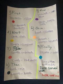 Recipes (6)