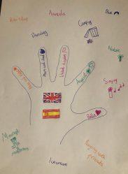 hand (8)