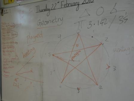 Maths (4)