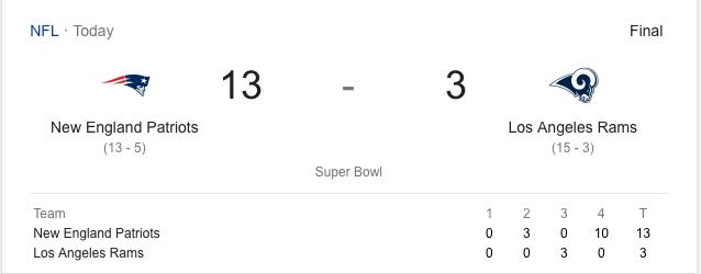 Super Bowl 2019 score