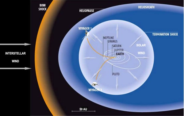 Voyager 1 Current Position Map (page 2) - Pics about space