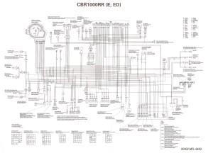 Schaltplan ( WIRING DIAGRAM )CBR1000RR SC59 20082011  SC59  FirebladeForum