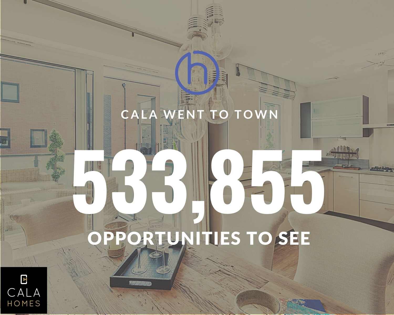 Property PR guarantees exposure for CALA's newest showhome launch