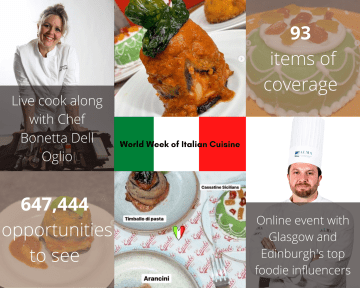 Food and Drink PR photography World Week Itallian Cuisine success post main graphic