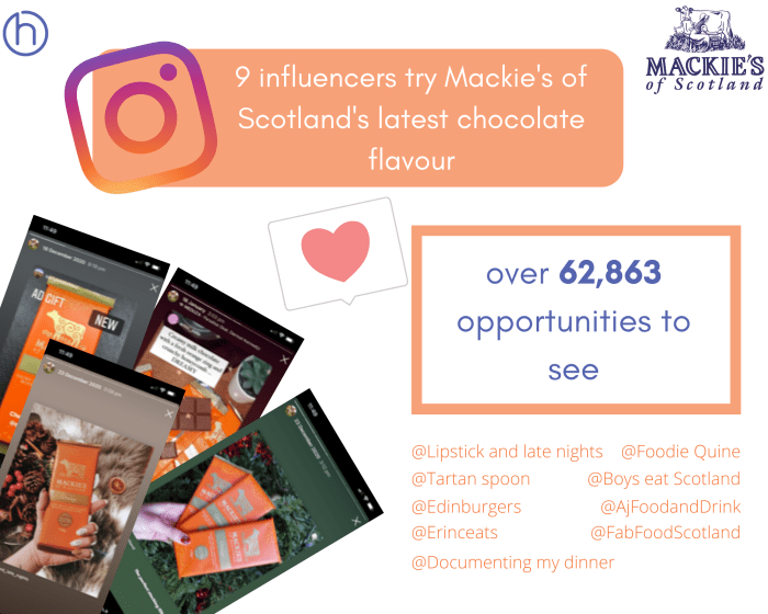 Digital PR photography, Mackie's of Scotland chocolate orange collab with foodie influencers.