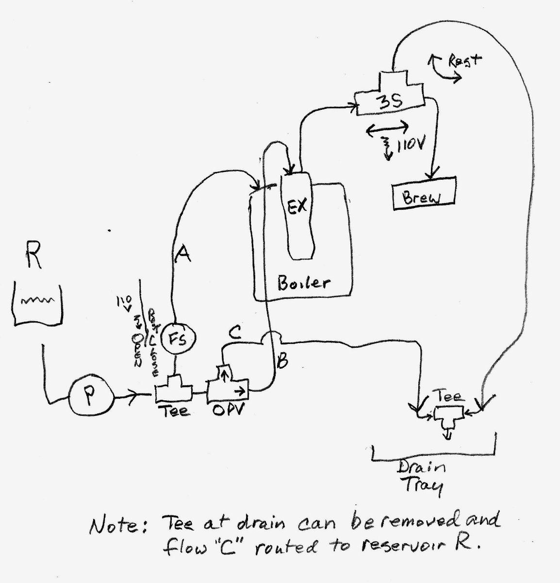Pasquini Livia 90 Parts Diagram