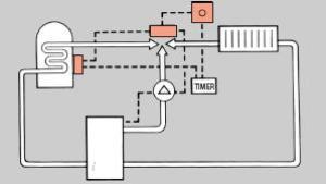 Underfloor Heating Wiring Diagram