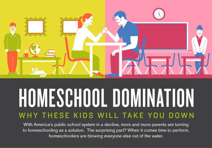 sursa http://www.home-school.com