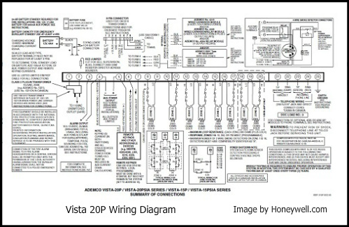home alarm system wiring diagram wiring diagram alarm system wiring diagram diagrams
