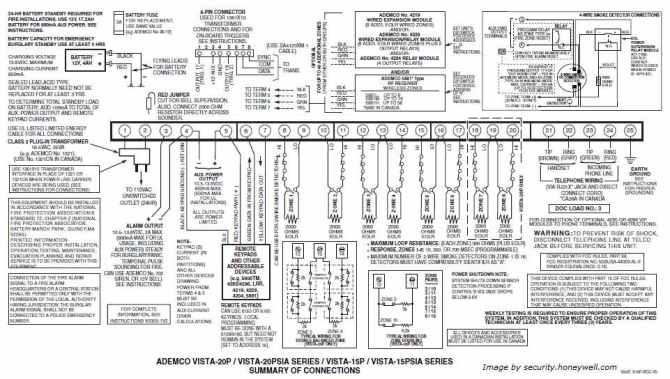 diagram wiring diagram for dsc alarm panel full version hd