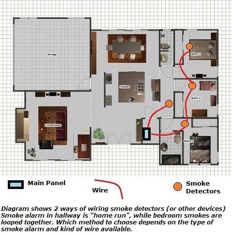 Ademco Vista 20p Wiring Diagram - Facbooik.com