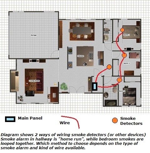 home security wiring diagram wiring diagram home run 4 wire smoke detectors and nx 8 doityourself home alarm wiring diagrams