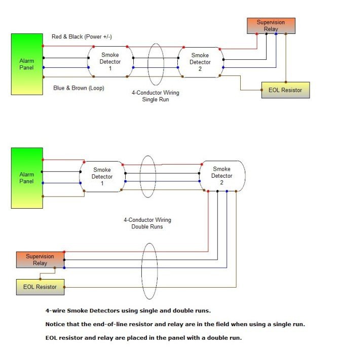 wiring smoke detectors together diagram wiring diagram smoke detector wiring diagram image