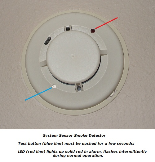 Residential Security Alarm Systems