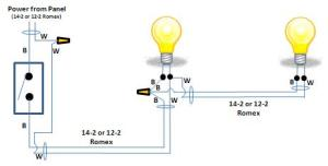 Wiringdouble Switchhandyman Guide Home Improvement | download free wiring diagram
