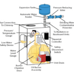Oil boiler tune up