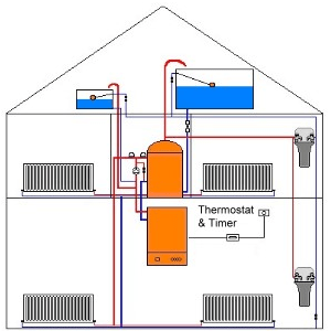 gas boiler replacement cost guide. Black Bedroom Furniture Sets. Home Design Ideas