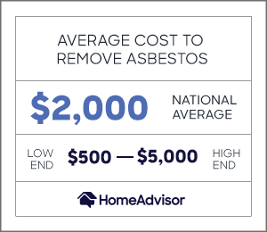 2021 cost of asbestos removal tile