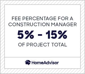 2021 construction management fees